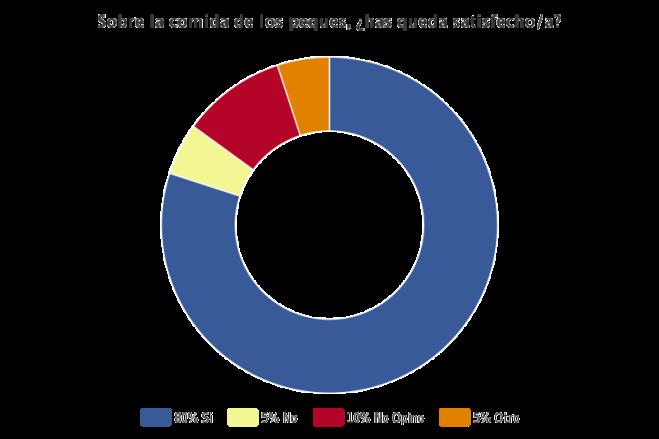 pie-chart (4)