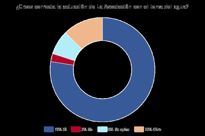 pie-chart (8)